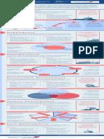 BF7F-1E02%3A3rd%20Semester%2FNew%20folder%2FTheoriesofDevelopment.pdf