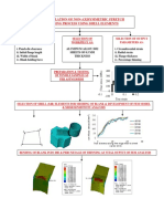Graphical Abstract & Highlights of Paper