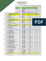 Plan de Estudios 2017 Original Codigo Dufa