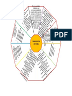 Octagono de Aprendizaje