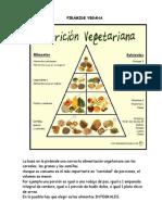 Alimentacion Vegana, Pirámide Vegana