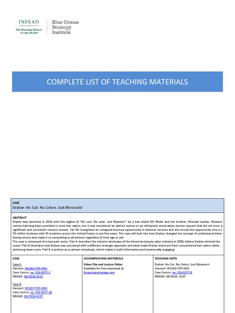 Complete List of Teaching Materials Feb 2017 | Strategic Management