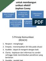 5 Pondasi Untuk Membangun Komunikasi Efektif