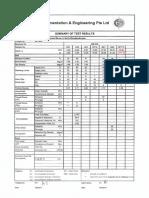 SI17019 Corrections