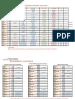 ExamenesFdi1718 Junio