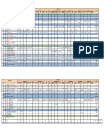 Luasan Rencana Pola Ruang Kec_pecangaan