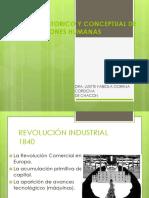 1 Marco Historico y Conceptual de Las Rrhh