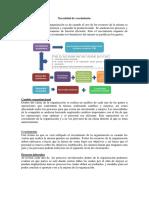 Necesidad de Crecimiento_marco Practica-david Callejas