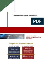 Análisis de La Competencia_DAFO, CAME y Porter