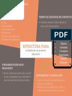 Planificación de un Proyecto