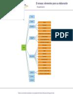 PDF Recapitulacion (1)