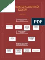 descripción sobre la ficha de diagnóstico de la institución educativa
