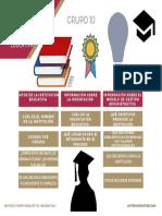 Aprendí sobre la ficha de diagnóstico de la Institución Educativa