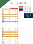 planning budget project spreadsheet - sheet1