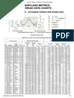 Roscas Metricas Maryland Metrics