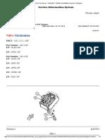 Mecanismo de Válvulas
