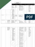 Format Proker 2016-2017