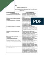 Identificación de Los Principios pedagogicos en La Practica docente
