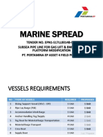 Marine Spread Sigur Ros Indonesia