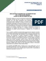 Indicadores de Bienestar Autorreportado de la Población Urbana