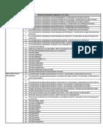 2.- Lista de Trabajos Académicos 2018