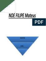 Noe Filipe Mateus