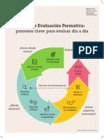Ciclo-de-Evaluacion-Formativa-procesos-clave-para-evaluar-dia-a-dia (1).pdf