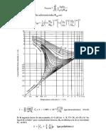 Formulas viscosidad, conductividad y difusividad