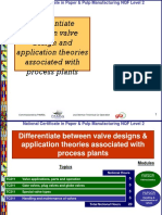 Differentiate Between Valve Design & Application Theories