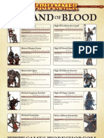 Island of Blood Reference Sheet
