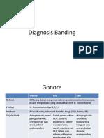 267360382-Diagnosis-banding-GO.pptx