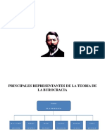 Principalesrepresentantesdelateoriadelaburocracia 120120122110 Phpapp02 (1)