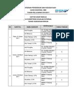 Daftar Hadir Assesor EX.