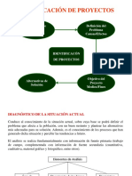 5. Identificación de PIP