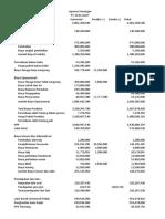 Laporan Keuangan Komersial