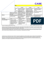 lab report evaluation rubric