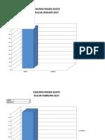 Cangkupan Grafik Program