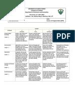 APP - Dossier