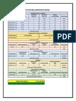 Presupuesto Proyecto Maderas (1)
