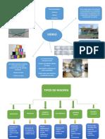 Mapas de Tipos de Madera, Cana Vidrio- Innovacion