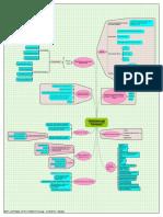PEMERIKSAAN_PADA_GANGGUAN_SISTEM_PENCERN.pdf
