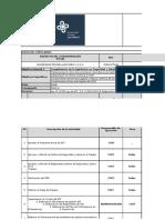 Programa Anual de SST