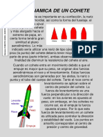 Aerodinamica de Un Cohete