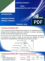 Comparación Entre Pcs, Dcs y Scada