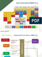 Edap-mapa_ Procesos Pmbok5_v01