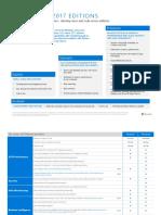 SQL_Server_2017_Editions_Datasheet.pdf