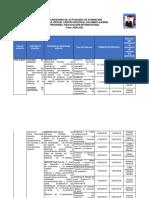 Cronograma Negociacion Internacional Fase de Analisis(1)