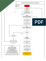 Ciclo - Procedimiento de Barrido de Emergencia.pdf