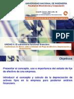 Lecture 23 - El Estado de Flujo de Efectivo. Depreciación y Amortización.