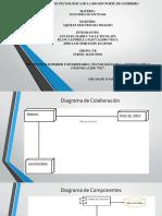 Diagramas para proyecto de software.